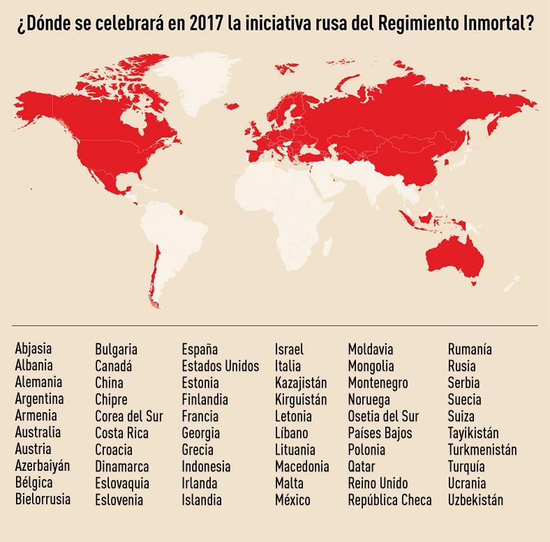 Los participantes de las ciudades rusas que cubren