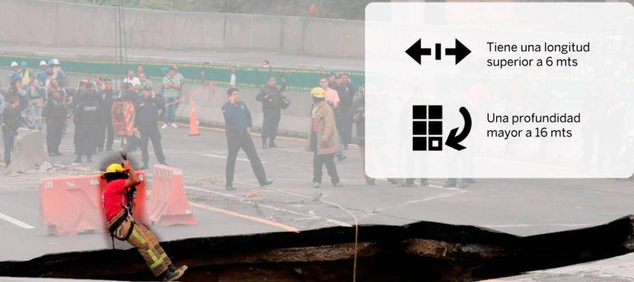 La muerte de dos personas en Cuernavaca, al caer en un socavón de dimensiones impensables en...