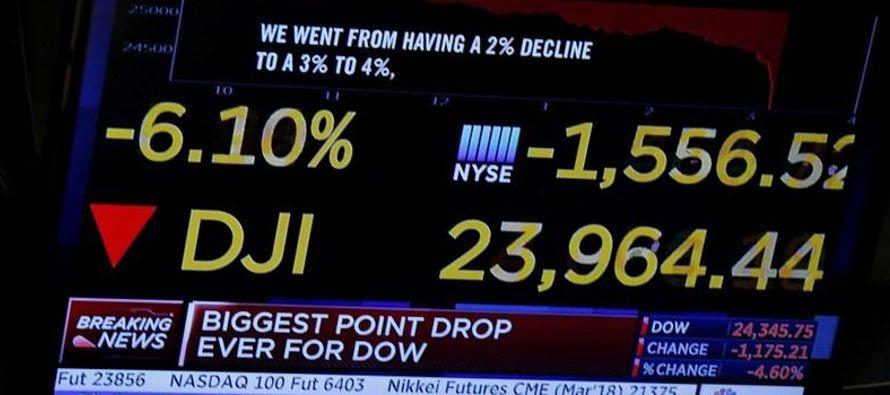 Hoy, el Dow Jones llegó a perder 1.597 puntos en un momento dado de la sesión, lo que...