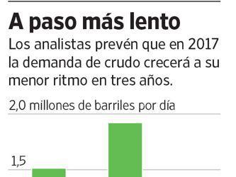 Una menor demanda de crudo puede dar la sorpresa a la OPEP