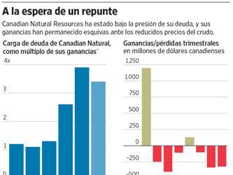 El alza del crudo no logra rescatar a las arenas bituminosas de Canadá