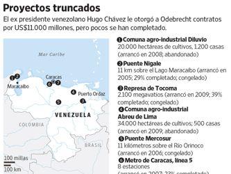 El escándalo de la brasileña Odebrecht sepulta varios sueños en Venezuela