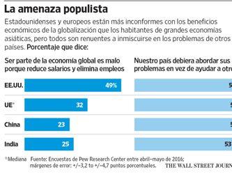 La élite global afronta un año en el que la globalización está en peligro