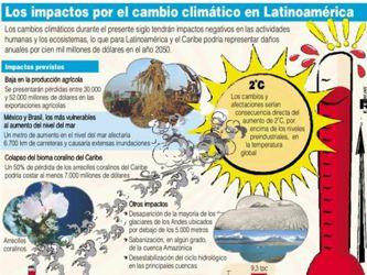 El cambio climático causa alteraciones en selección natural