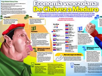 El neocolonialismo mafioso de Venezuela