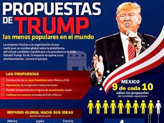 Donald Trump apuntala su aislamiento internacional