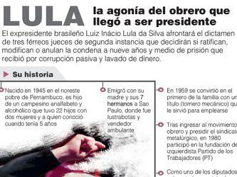 Una estrategia para sepultar a Lula