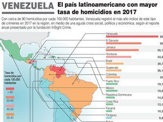 Migrar o morir: El éxodo de Venezuela despierta alarma