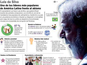LULA DA SILVA, UNO DE LOS LÍDERES MÁS POPULARES DE AMÉRICA LATINA FRENTE AL ABISMO