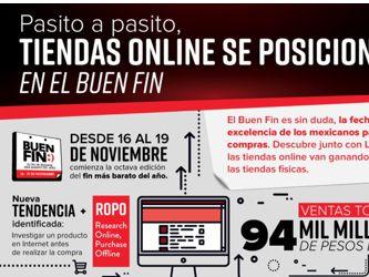 Pasito a Pasito, tiendas online se posicionan en el Buen Fin